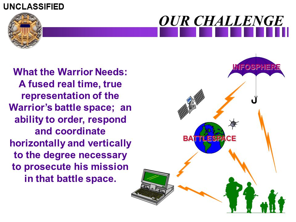 OUR CHALLENGE What the Warrior Needs: A fused real time, true representation of the Warrior's battle space; an ability to order, respond and coordinat