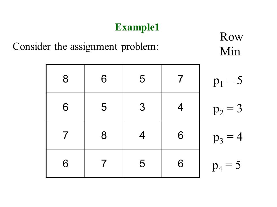 Example1 Consider the assignment problem: Row Min p 1 = 5 p 2 = 3 p 3 = 4 p 4 = 5