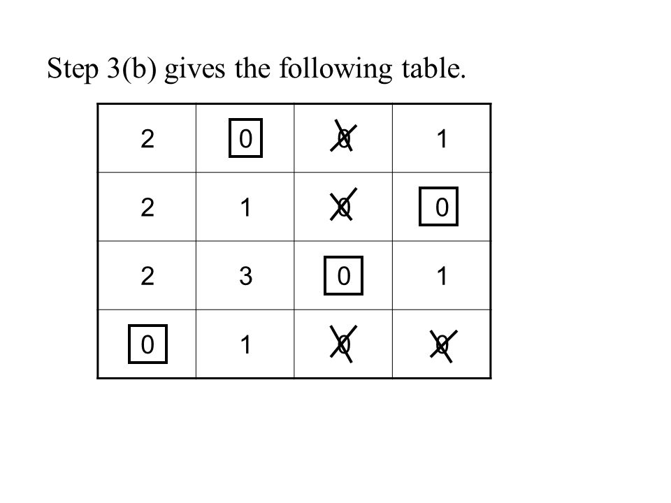 Step 3(b) gives the following table