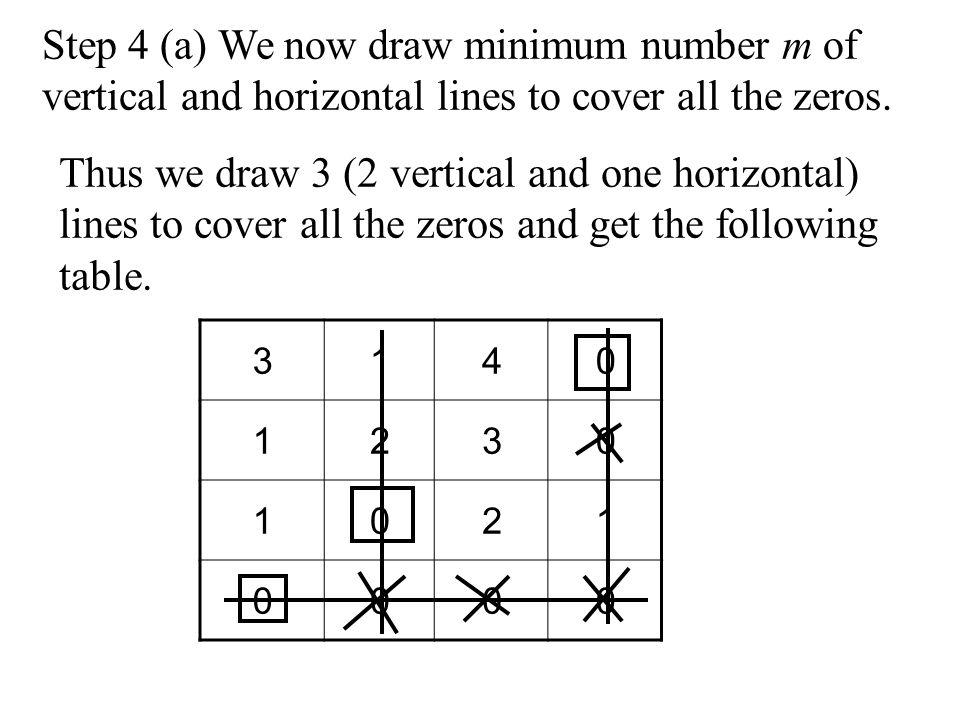 Step 4 (a) We now draw minimum number m of vertical and horizontal lines to cover all the zeros.
