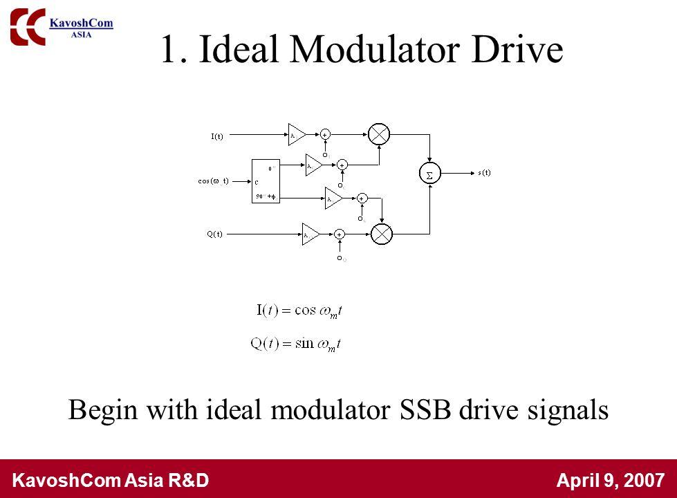 KavoshCom Asia R&D April 9, 2007 1. Ideal Modulator Drive Begin with ideal modulator SSB drive signals