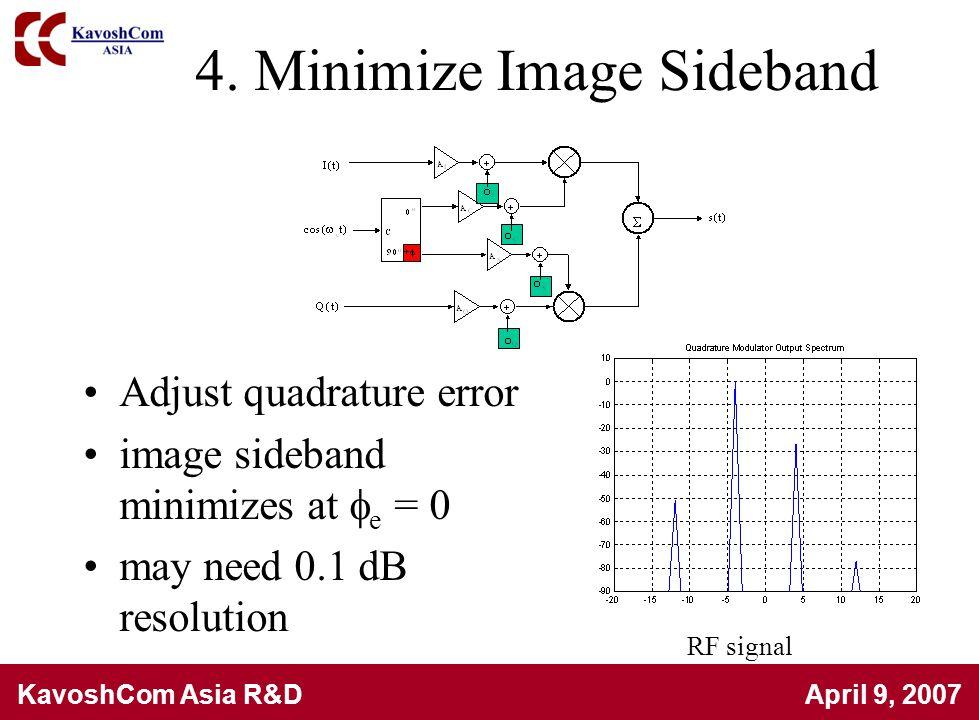 KavoshCom Asia R&D April 9, 2007 4. Minimize Image Sideband Adjust quadrature error image sideband minimizes at  e = 0 may need 0.1 dB resolution RF