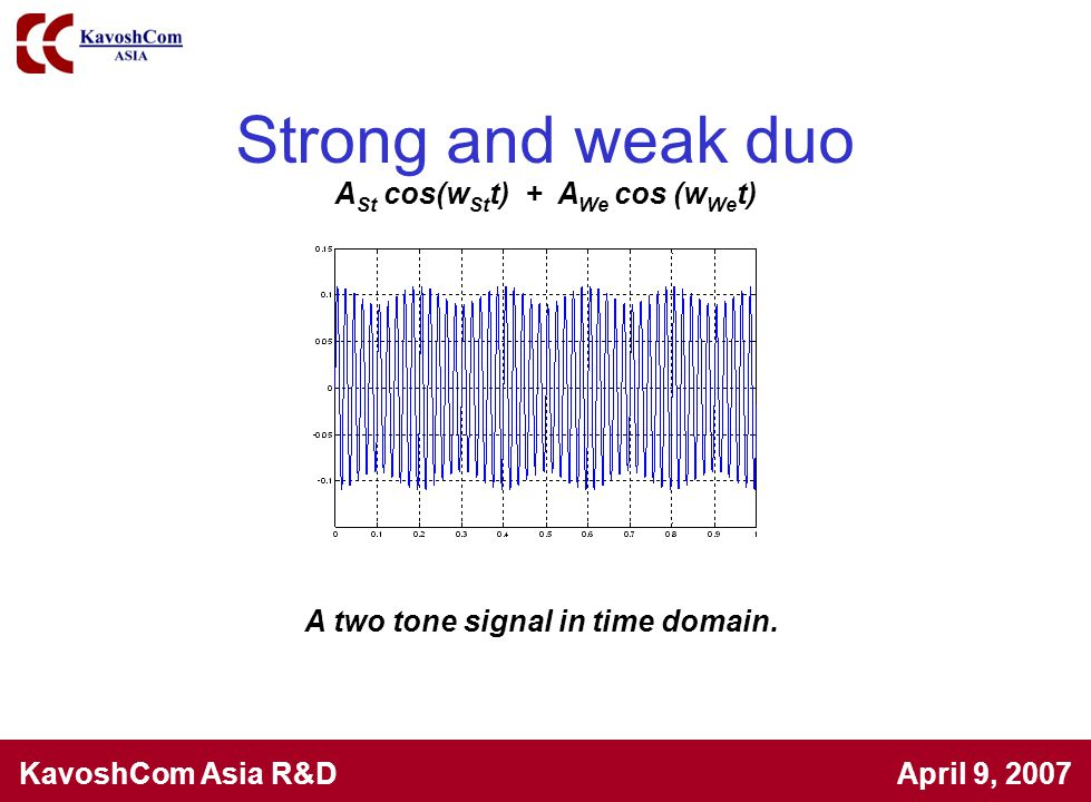 KavoshCom Asia R&D April 9, 2007 Strong and weak duo A St cos(w St t) + A We cos (w We t) A two tone signal in time domain.