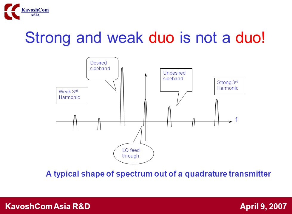 KavoshCom Asia R&D April 9, 2007 Strong and weak duo is not a duo! f Strong 3 rd Harmonic Weak 3 rd Harmonic Undesired sideband Desired sideband LO fe