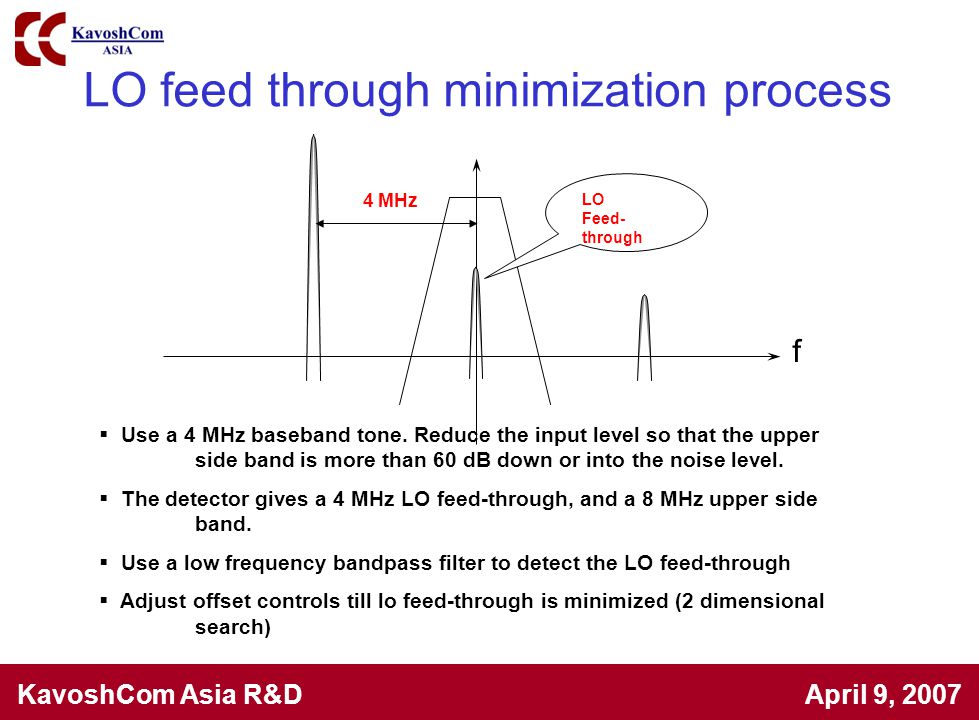 KavoshCom Asia R&D April 9, 2007 LO feed through minimization process  Use a 4 MHz baseband tone. Reduce the input level so that the upper side band