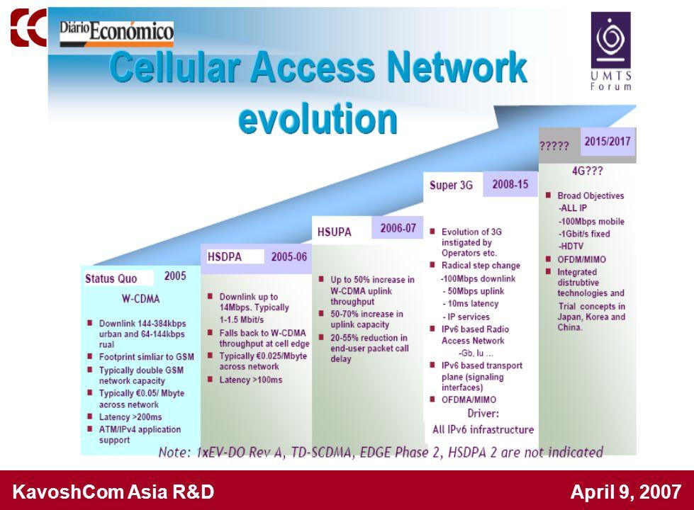 KavoshCom Asia R&D April 9, 2007 Issues