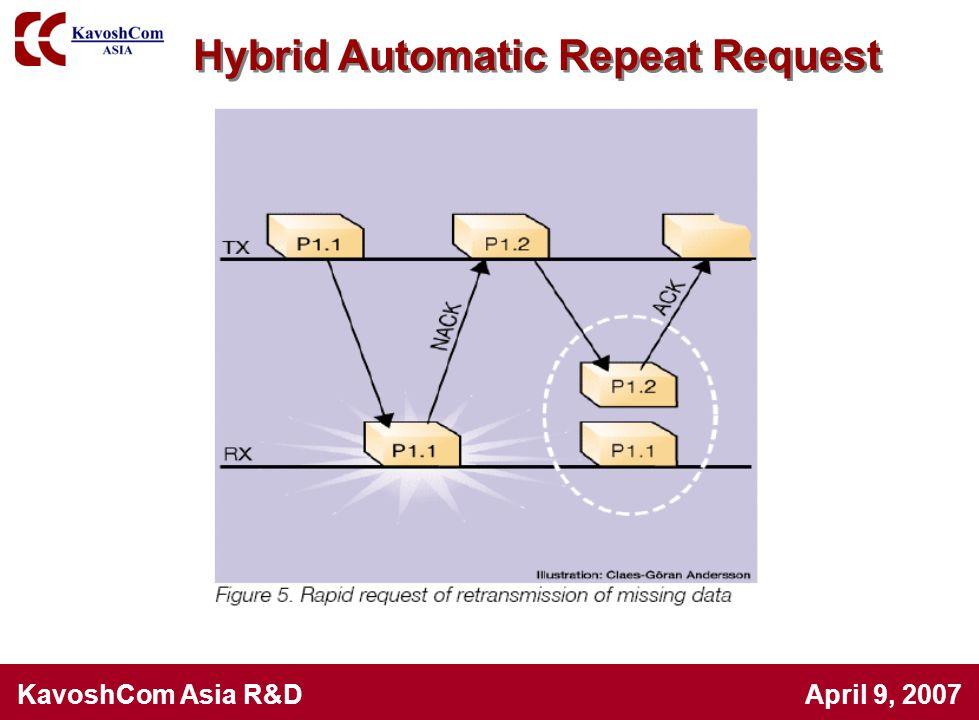 KavoshCom Asia R&D April 9, 2007 Hybrid Automatic Repeat Request