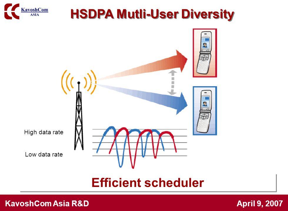 KavoshCom Asia R&D April 9, 2007 HSDPA Mutli-User Diversity Efficient scheduler High data rate Low data rate