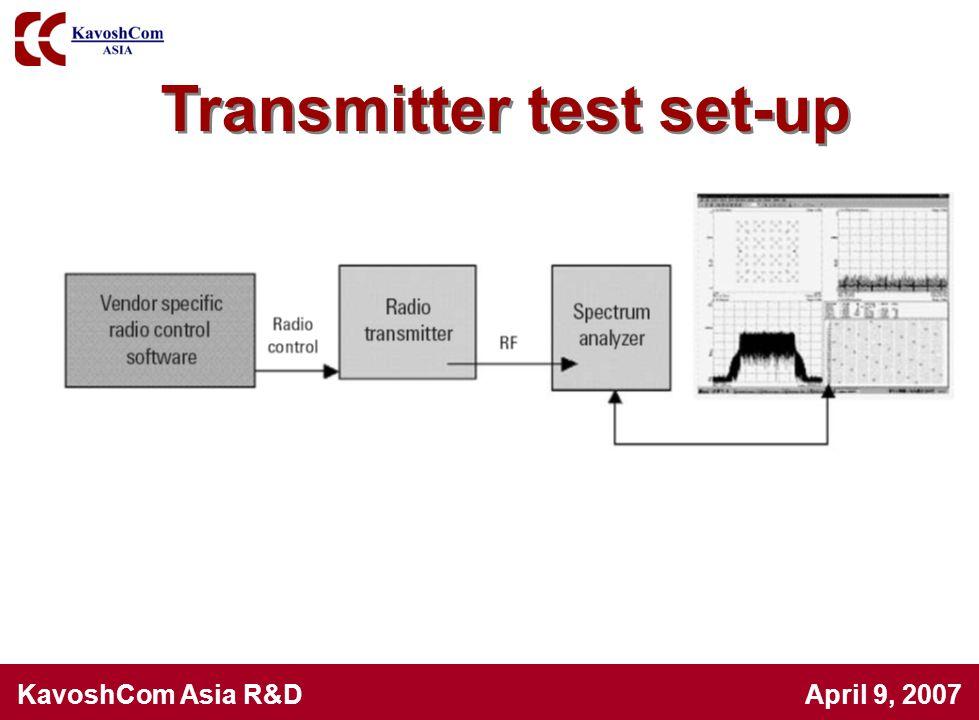 KavoshCom Asia R&D April 9, 2007 Transmitter test set-up