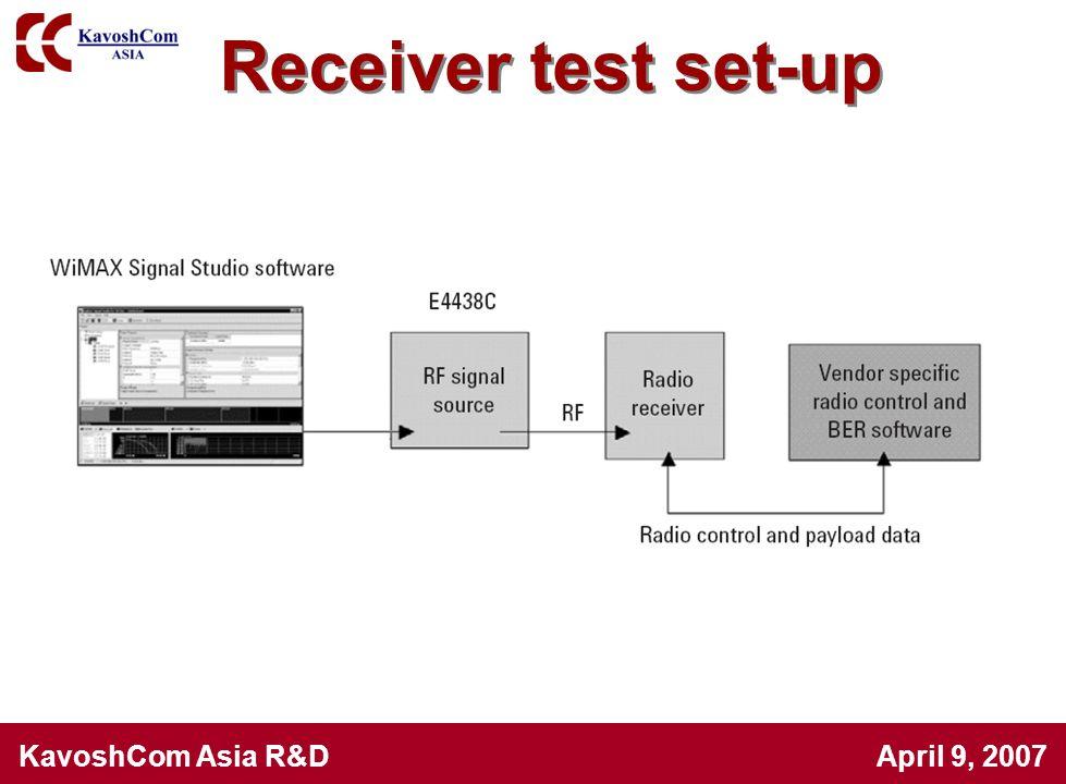 KavoshCom Asia R&D April 9, 2007 Receiver test set-up