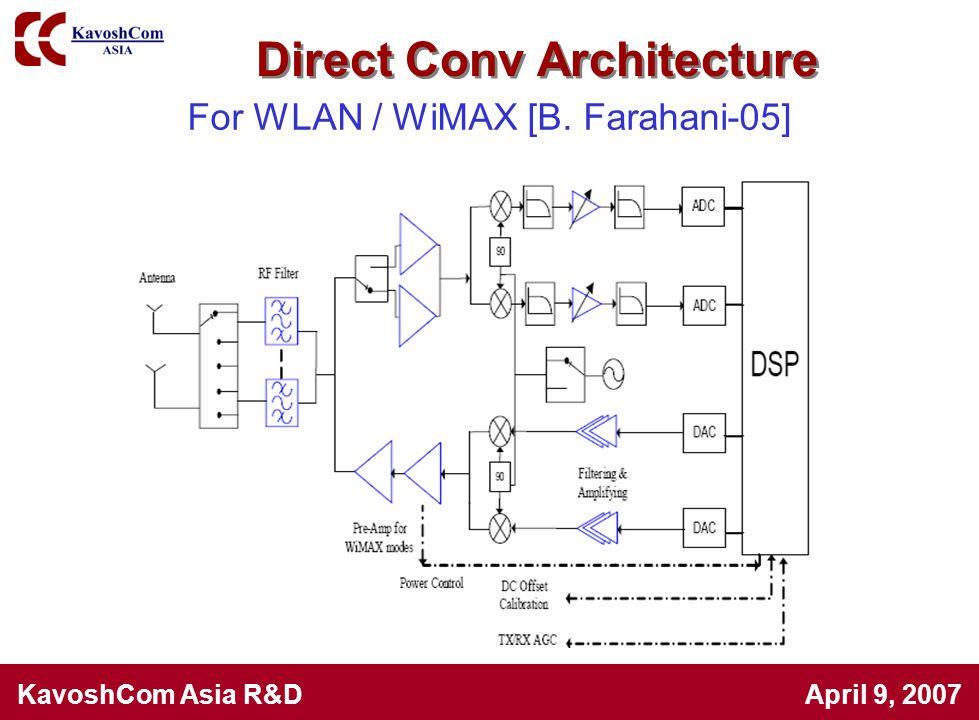 KavoshCom Asia R&D April 9, 2007 For WLAN / WiMAX [B. Farahani-05] Direct Conv Architecture