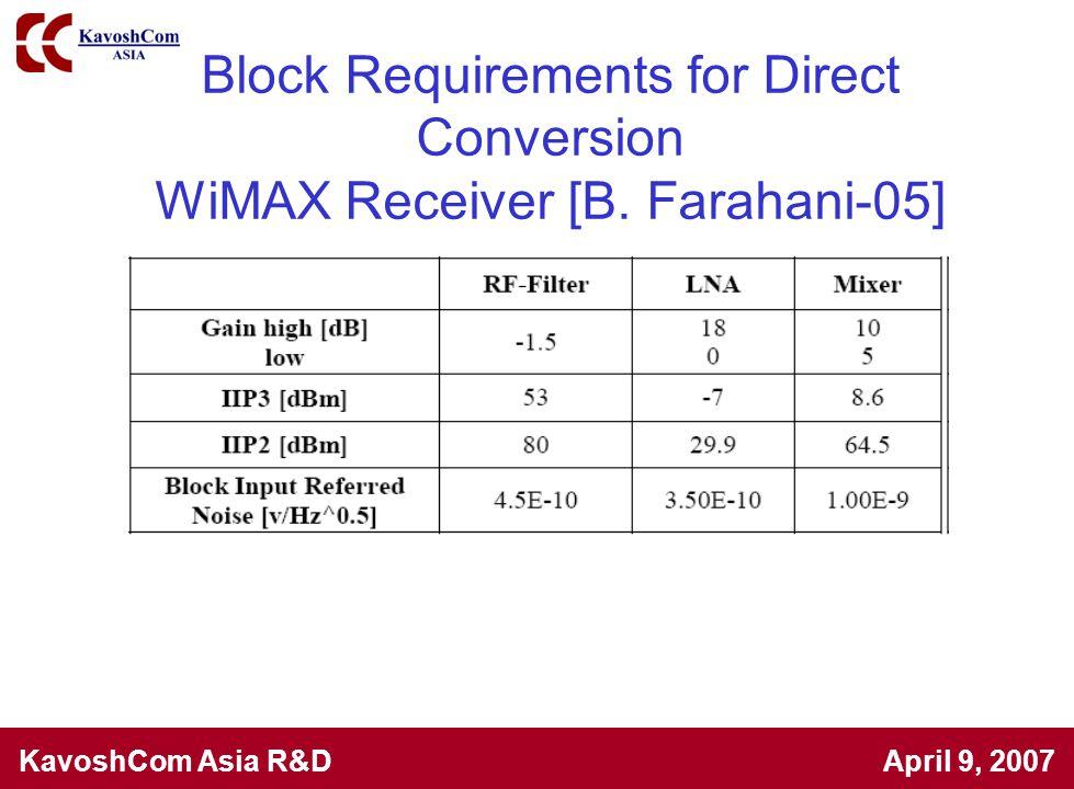 KavoshCom Asia R&D April 9, 2007 Block Requirements for Direct Conversion WiMAX Receiver [B. Farahani-05]