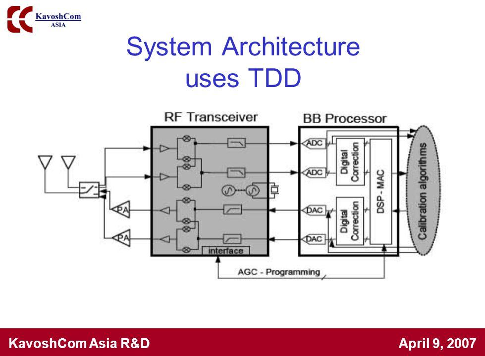 KavoshCom Asia R&D April 9, 2007 System Architecture uses TDD