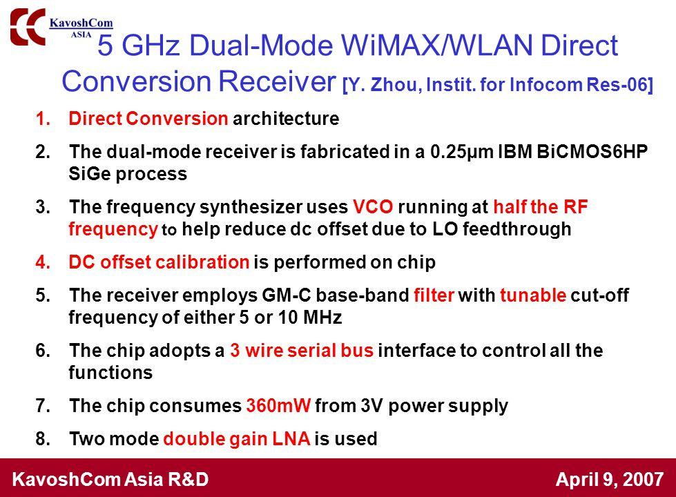 KavoshCom Asia R&D April 9, 2007 5 GHz Dual-Mode WiMAX/WLAN Direct Conversion Receiver [Y. Zhou, Instit. for Infocom Res-06] 1.Direct Conversion archi
