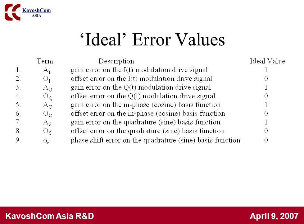 KavoshCom Asia R&D April 9, 2007 'Ideal' Error Values