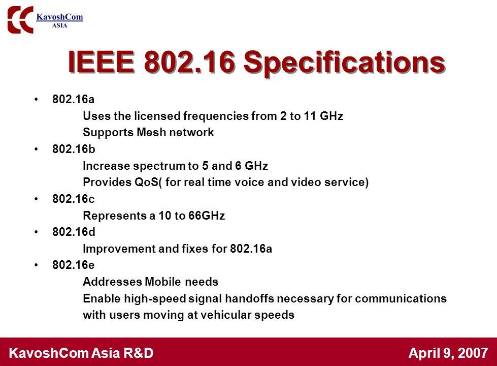 KavoshCom Asia R&D April 9, 2007 Block Requirements for Direct Conversion WiMAX Receiver [B.