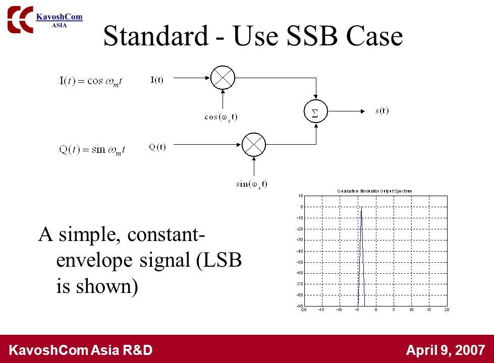KavoshCom Asia R&D April 9, 2007 Standard - Use SSB Case A simple, constant- envelope signal (LSB is shown)