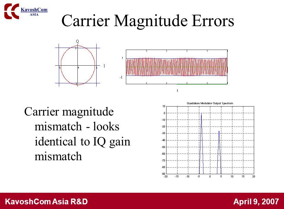 KavoshCom Asia R&D April 9, 2007 Carrier Magnitude Errors Carrier magnitude mismatch - looks identical to IQ gain mismatch