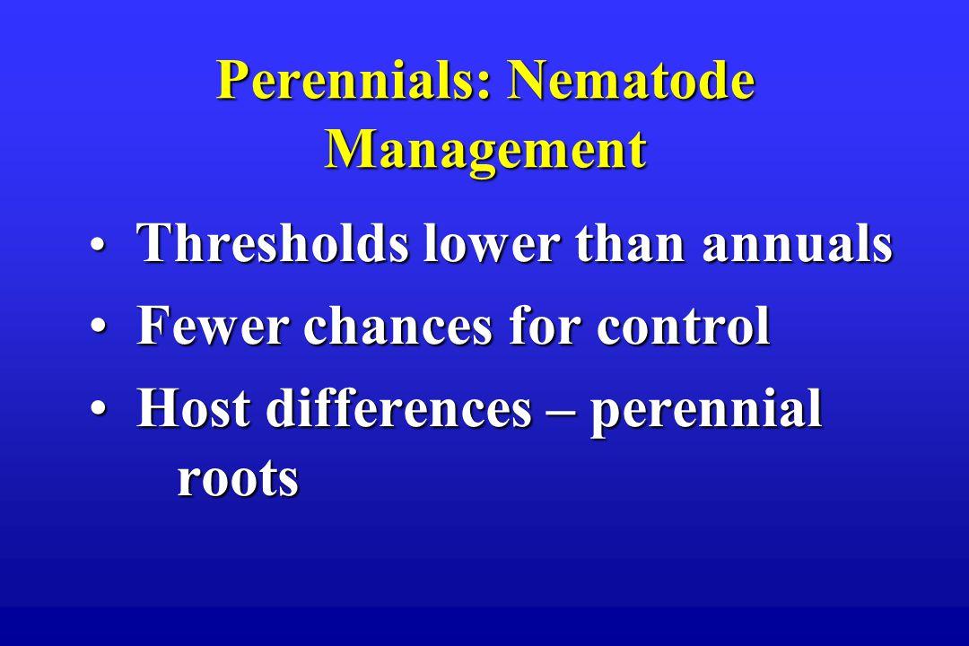 Perennials: Nematode Management Thresholds lower than annuals Thresholds lower than annuals Fewer chances for control Fewer chances for control Host differences – perennial roots Host differences – perennial roots