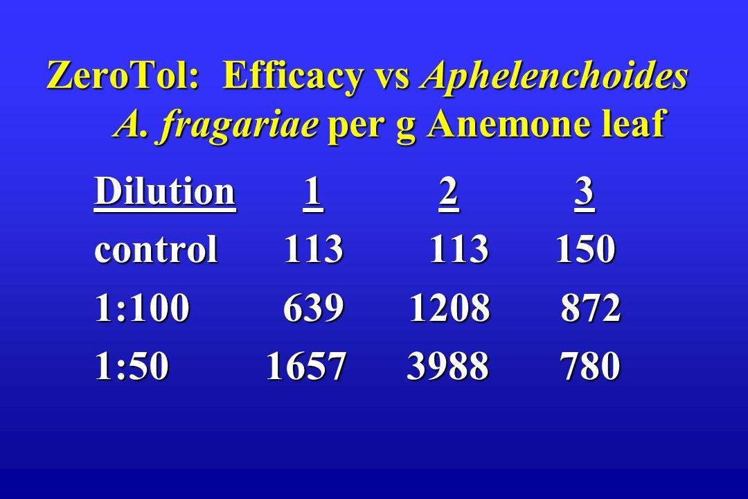 ZeroTol: Efficacy vs Aphelenchoides A.