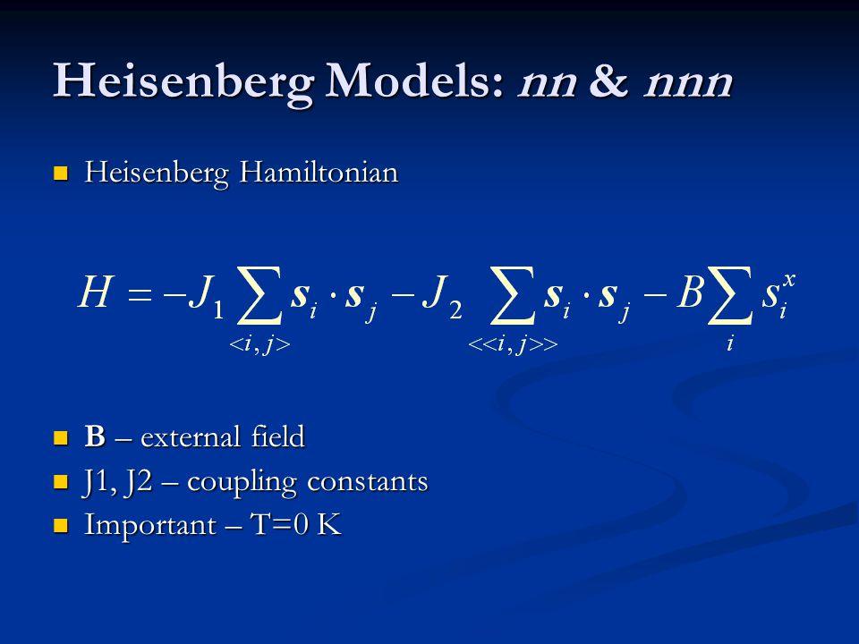 Heisenberg Models: nn & nnn Heisenberg Hamiltonian Heisenberg Hamiltonian B – external field B – external field J1, J2 – coupling constants J1, J2 – coupling constants Important – T=0 K Important – T=0 K