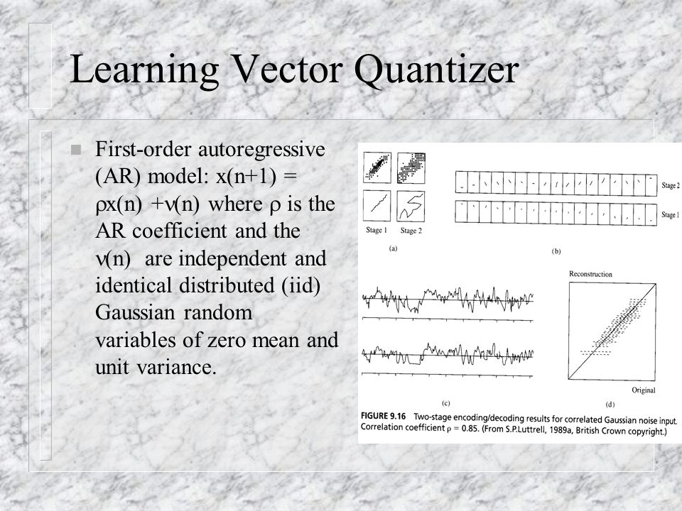 Learning Vector Quantizer n First-order autoregressive (AR) model: x(n+1) =  x(n) + (n) where  is the AR coefficient and the (n) are independent and