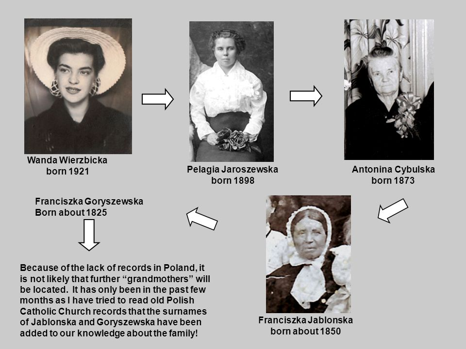 Wanda Wierzbicka born 1921 Antonina Cybulska born 1873 Pelagia Jaroszewska born 1898 Franciszka Jablonska born about 1850 Franciszka Goryszewska Born about 1825 Because of the lack of records in Poland, it is not likely that further grandmothers will be located.