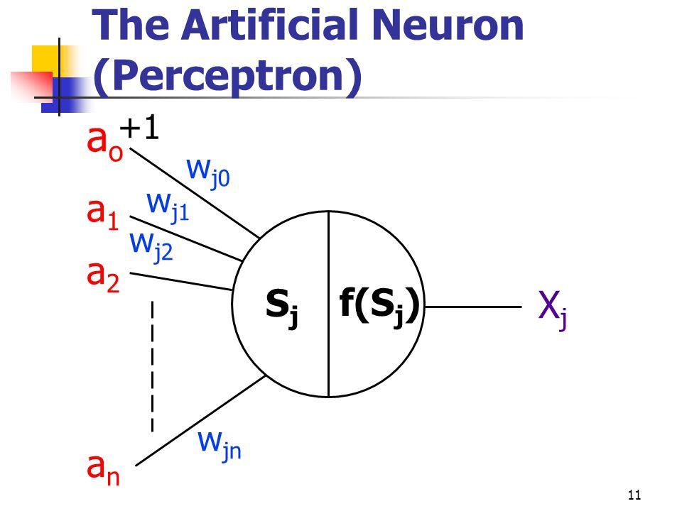 11 SjSj f(S j ) XjXj aoao a1a1 a2a2 anan +1 w j0 w j1 w j2 w jn The Artificial Neuron (Perceptron)