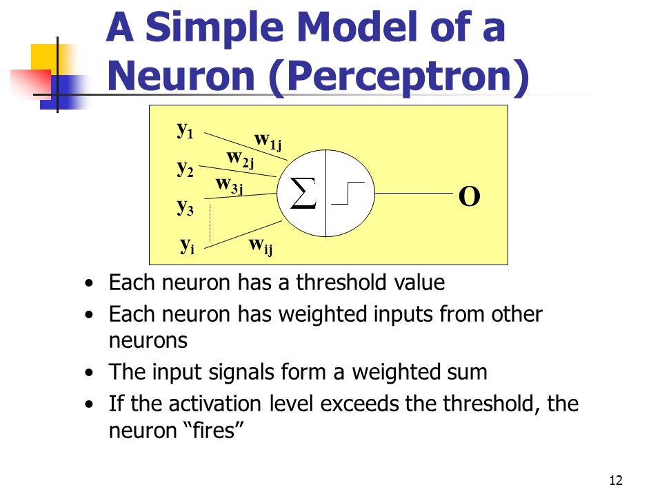 12 A Simple Model of a Neuron (Perceptron) Each neuron has a threshold value Each neuron has weighted inputs from other neurons The input signals form a weighted sum If the activation level exceeds the threshold, the neuron fires w 1j w 2j w 3j w ij y1y1 y2y2 y3y3 yiyi O