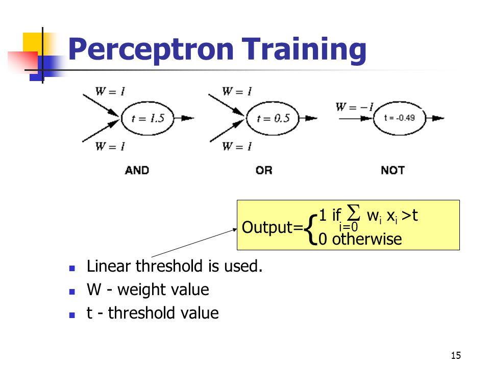 15 Perceptron Training Linear threshold is used. W - weight value t - threshold value 1 if  w i x i >t Output= 0 otherwise { i=0