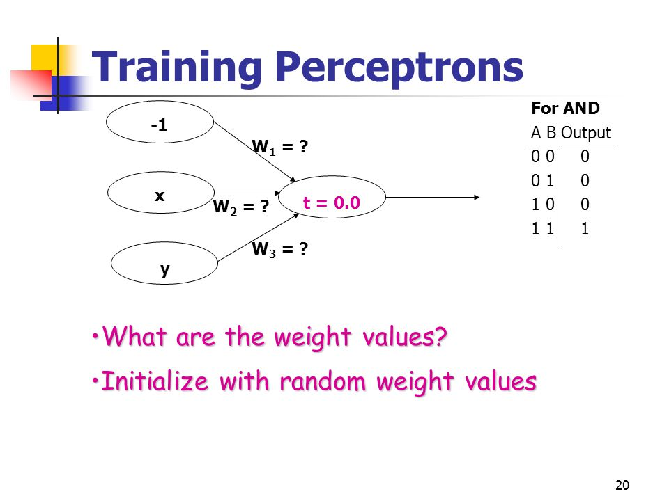 20 Training Perceptrons t = 0.0 y x W 1 = ? W 3 = ? W 2 = ? For AND A B Output 0 0 0 0 1 0 1 0 0 1 1 1 What are the weight values?What are the weight