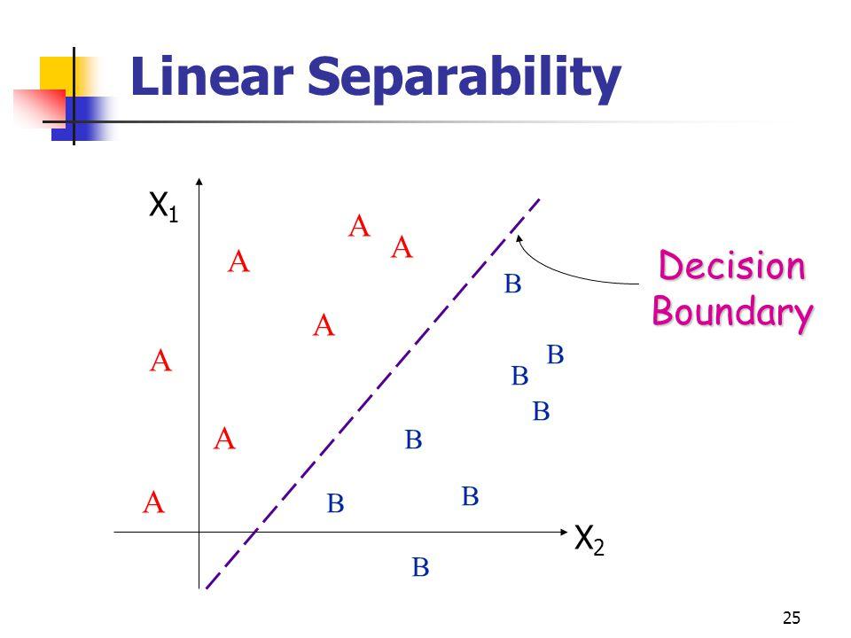 25 Linear Separability X1X1 X2X2 A B A A A A A A B B B B B B B DecisionBoundary