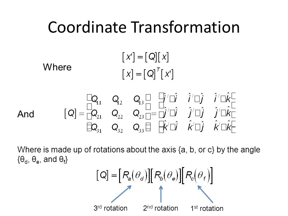Coordinate Transformation Where And Where is made up of rotations about the axis {a, b, or c} by the angle {θ d, θ e, and θ f } 1 st rotation 2 nd rotation3 rd rotation