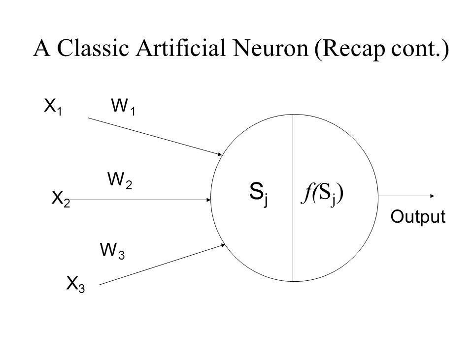 A Classic Artificial Neuron (Recap cont.)  X1X1 X2X2 X3X3 SjSj Output W1W1 W2W2 W3W3 f(S j )