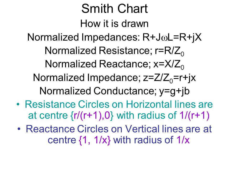 Smith Chart How it is drawn Normalized Impedances: R+J  L=R+jX Normalized Resistance; r=R/Z 0 Normalized Reactance; x=X/Z 0 Normalized Impedance; z=Z/Z 0 =r+jx Normalized Conductance; y=g+jb Resistance Circles on Horizontal lines are at centre {r/(r+1),0} with radius of 1/(r+1) Reactance Circles on Vertical lines are at centre {1, 1/x} with radius of 1/x