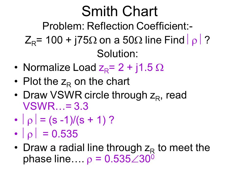 Smith Chart Problem: Reflection Coefficient:- Z R = 100 + j75  on a 50  line Find   .