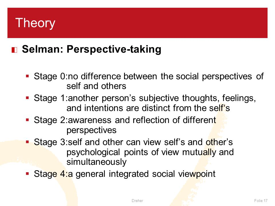 Theory Selman: Perspective-taking  Stage 0:no difference between the social perspectives of self and others  Stage 1:another person's subjective thoughts, feelings, and intentions are distinct from the self's  Stage 2:awareness and reflection of different perspectives  Stage 3:self and other can view self's and other's psychological points of view mutually and simultaneously  Stage 4:a general integrated social viewpoint DreherFolie 17