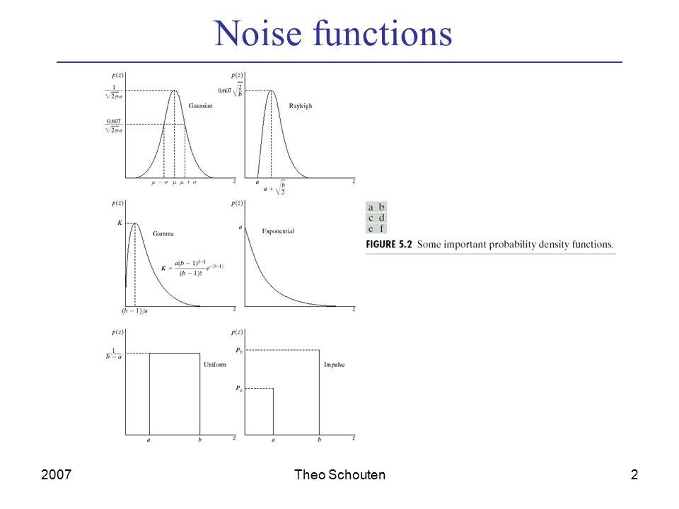 2007Theo Schouten2 Noise functions