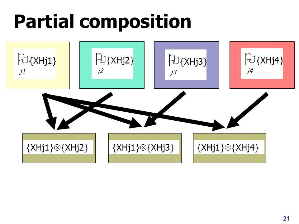 21 Partial composition  {XHj1} j1  {XHj2} j2  {XHj3} j3  {XHj4} j4 {XHj1}  {XHj2} {XHj1}  {XHj3} {XHj1}  {XHj4}