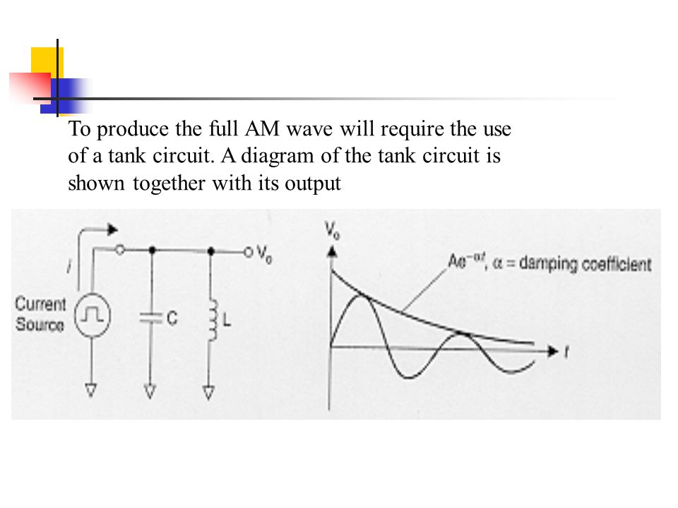 To produce the full AM wave will require the use of a tank circuit. A diagram of the tank circuit is shown together with its output