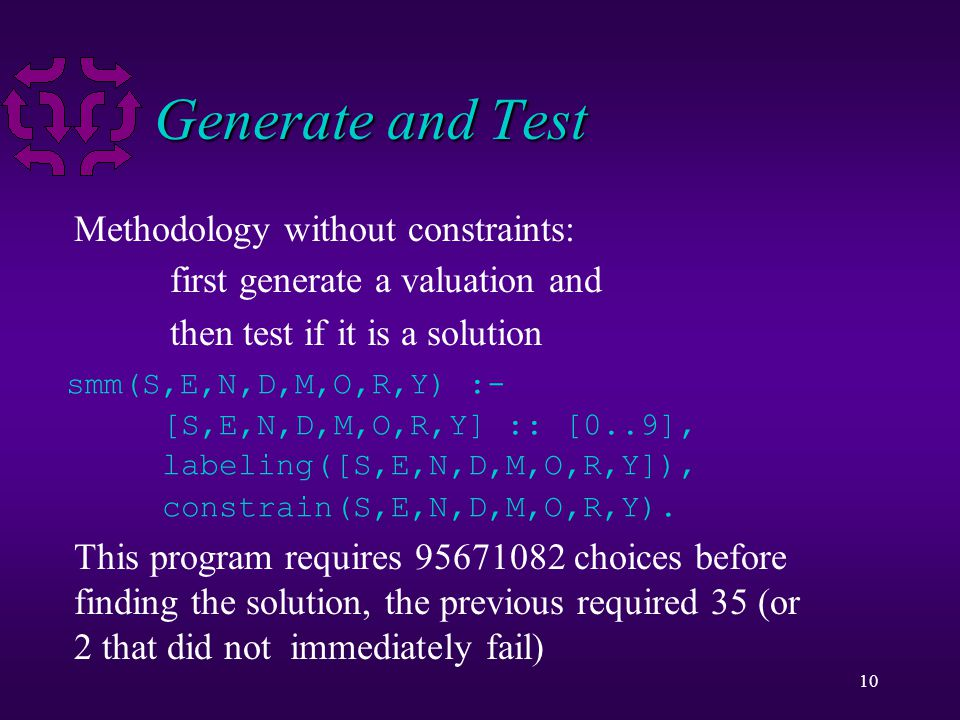 10 Generate and Test Methodology without constraints: first generate a valuation and then test if it is a solution smm(S,E,N,D,M,O,R,Y) :- [S,E,N,D,M,O,R,Y] :: [0..9], labeling([S,E,N,D,M,O,R,Y]), constrain(S,E,N,D,M,O,R,Y).