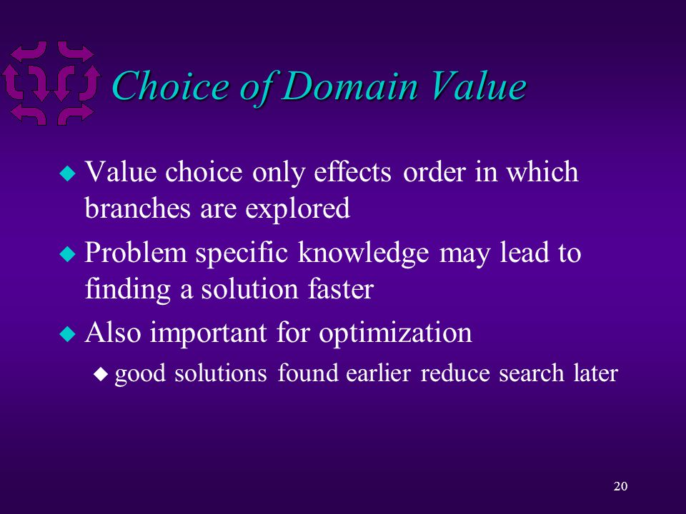 20 Choice of Domain Value u Value choice only effects order in which branches are explored u Problem specific knowledge may lead to finding a solution faster u Also important for optimization u good solutions found earlier reduce search later