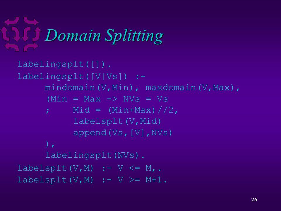 26 Domain Splitting labelingsplt([]).