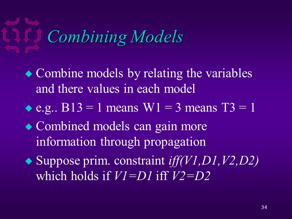 34 Combining Models u Combine models by relating the variables and there values in each model u e.g..