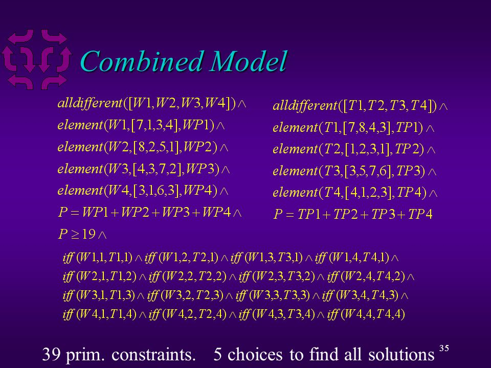 35 Combined Model 39 prim. constraints. 5 choices to find all solutions