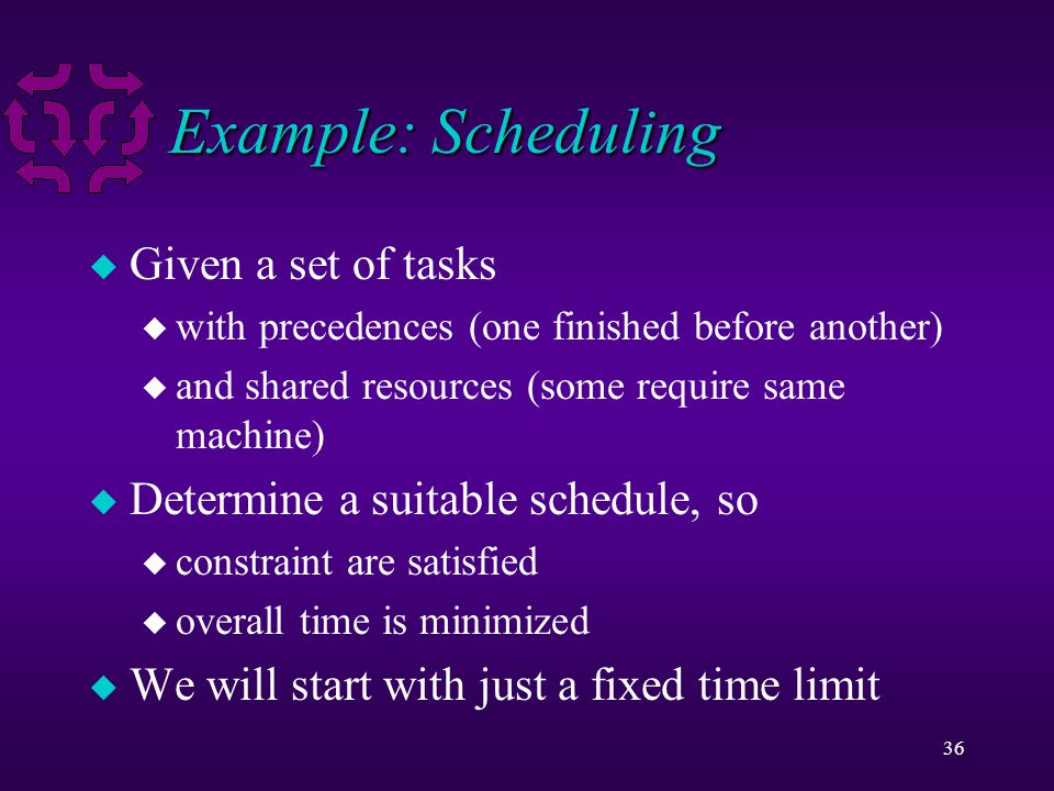 36 Example: Scheduling u Given a set of tasks u with precedences (one finished before another) u and shared resources (some require same machine) u Determine a suitable schedule, so u constraint are satisfied u overall time is minimized u We will start with just a fixed time limit