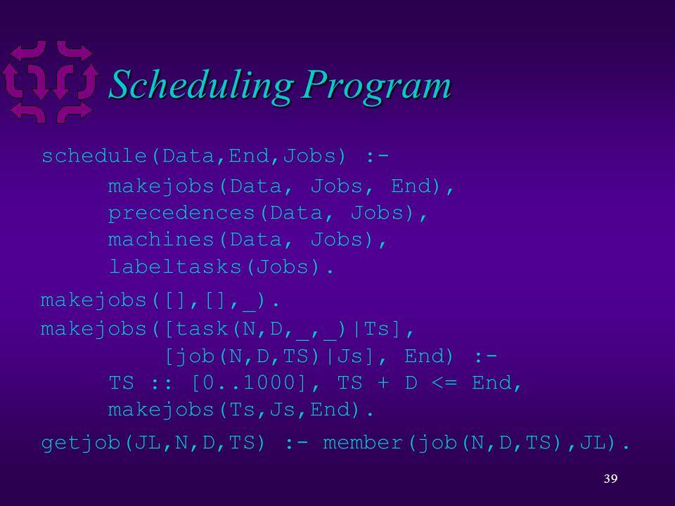 39 Scheduling Program schedule(Data,End,Jobs) :- makejobs(Data, Jobs, End), precedences(Data, Jobs), machines(Data, Jobs), labeltasks(Jobs).