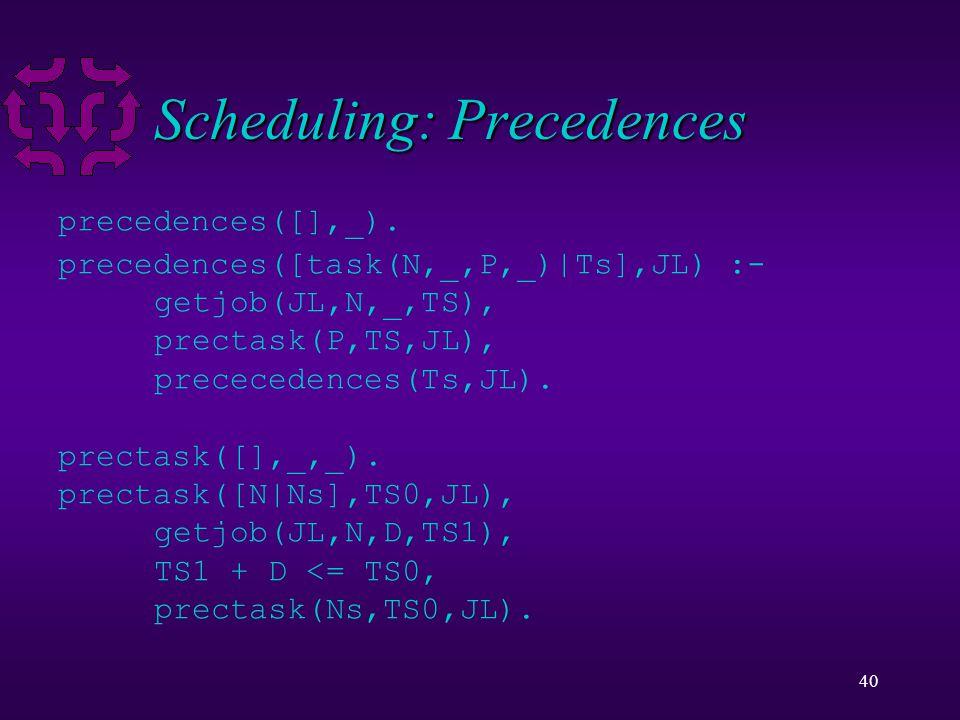 40 Scheduling: Precedences precedences([],_).