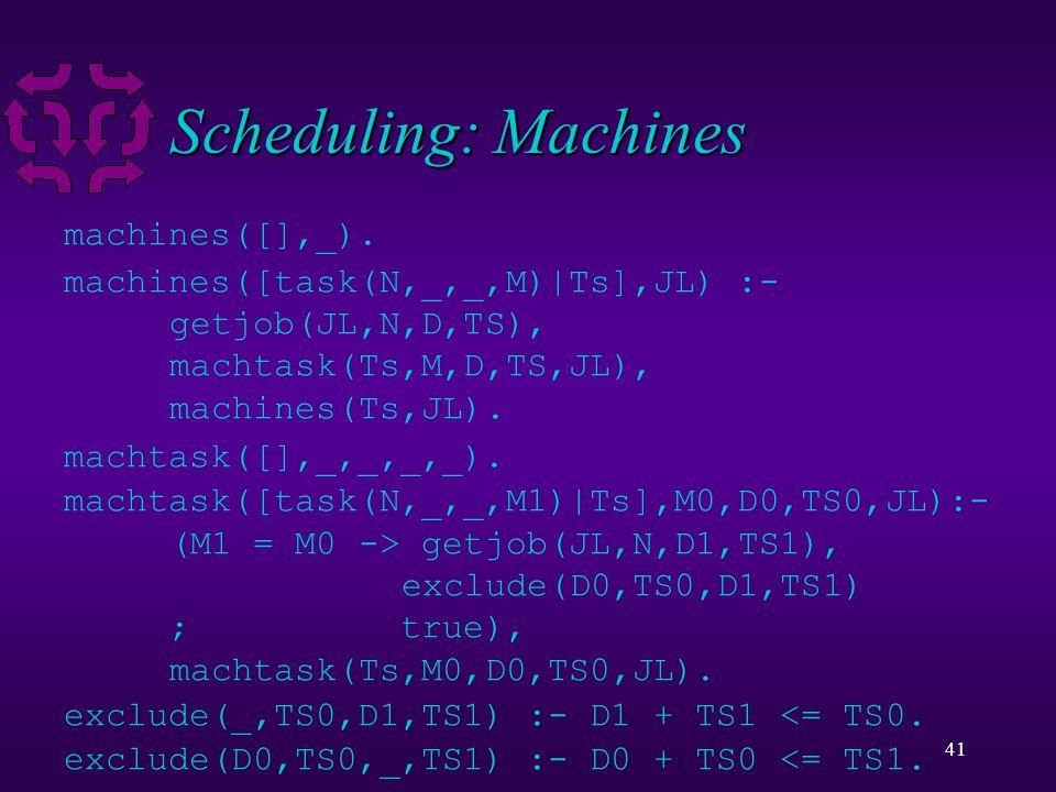 41 Scheduling: Machines machines([],_).