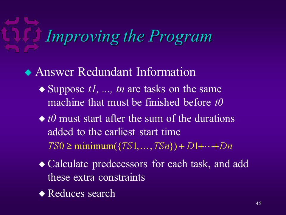 45 Improving the Program u Answer Redundant Information u Suppose t1,..., tn are tasks on the same machine that must be finished before t0 u t0 must start after the sum of the durations added to the earliest start time u Calculate predecessors for each task, and add these extra constraints u Reduces search